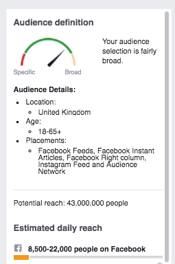 Create an ad on facebook - definition guage