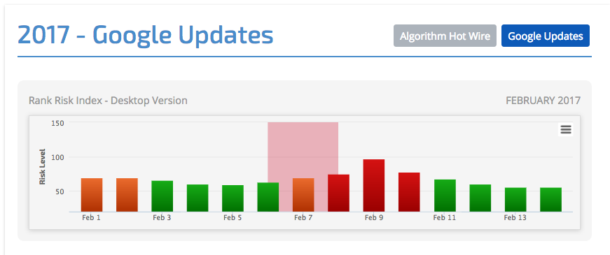 Google algorithm updates screen shot