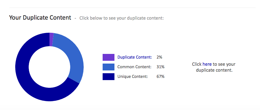 screenshot of siteliner to help find duplicate content on your website